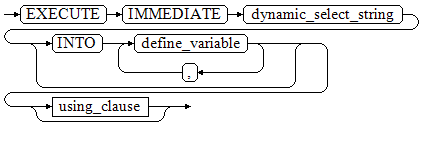 execute-immediate-dynamic_select_clause